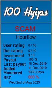 hourflow.biz monitoring by 100hyips.com