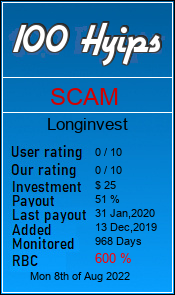 longinvest.biz monitoring by 100hyips.com