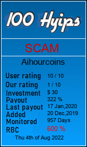aihourcoins.com monitoring by 100hyips.com