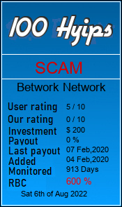 betwork.network monitoring by 100hyips.com