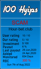 hour-bet.club monitoring by 100hyips.com