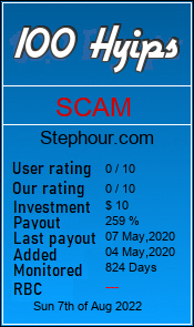 stephour.com monitoring by 100hyips.com