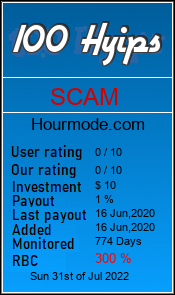 hourmode.com monitoring by 100hyips.com