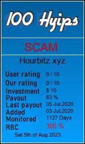hourbitz.xyz monitoring by 100hyips.com