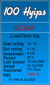 loantech.top monitoring by 100hyips.com