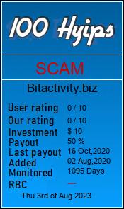 bitactivity.biz monitoring by 100hyips.com