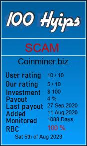 coinminer.biz monitoring by 100hyips.com