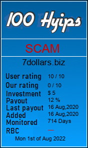 7dollars.biz monitoring by 100hyips.com