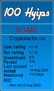 cryptofactor.co monitoring by 100hyips.com
