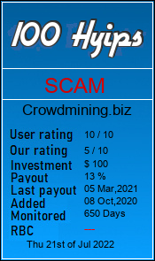 crowdmining.biz monitoring by 100hyips.com
